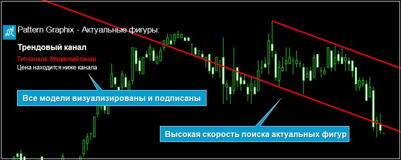 Заработок торговлей бинарными опционами-9